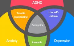 Mental Illnesses That Affect Teens